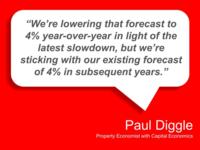 September nterest Rate Forecast