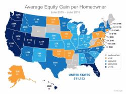 Average Equity Gain per Homeowner